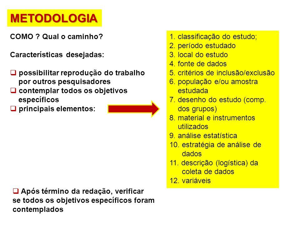 METODOLOGIA COMO Qual o caminho Características desejadas: