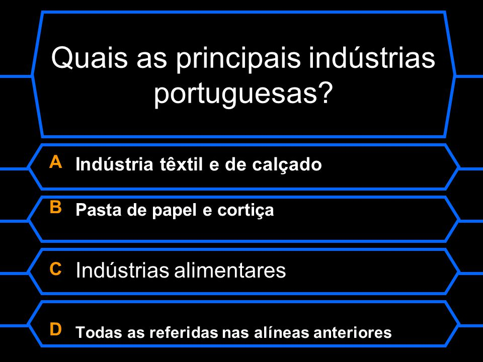 Quais as principais indústrias portuguesas