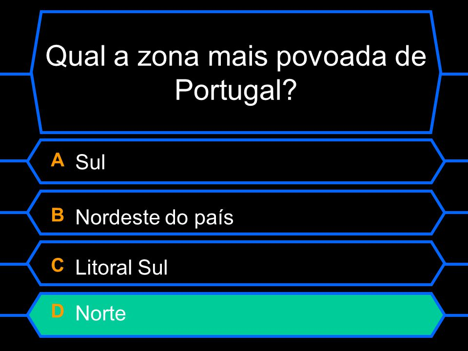 Qual a zona mais povoada de Portugal