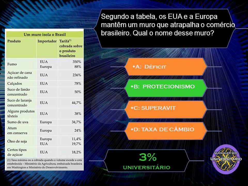 Segundo a tabela, os EUA e a Europa mantêm um muro que atrapalha o comércio brasileiro. Qual o nome desse muro