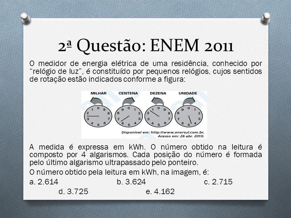 2ª Questão: ENEM 2011