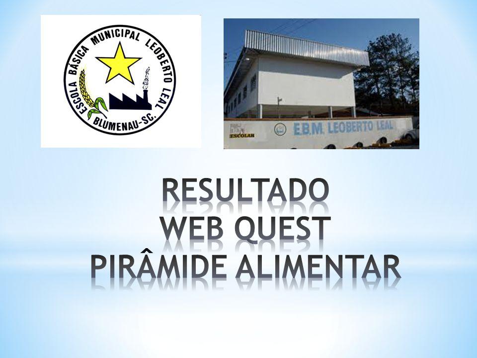 RESULTADO WEB QUEST PIRÂMIDE ALIMENTAR