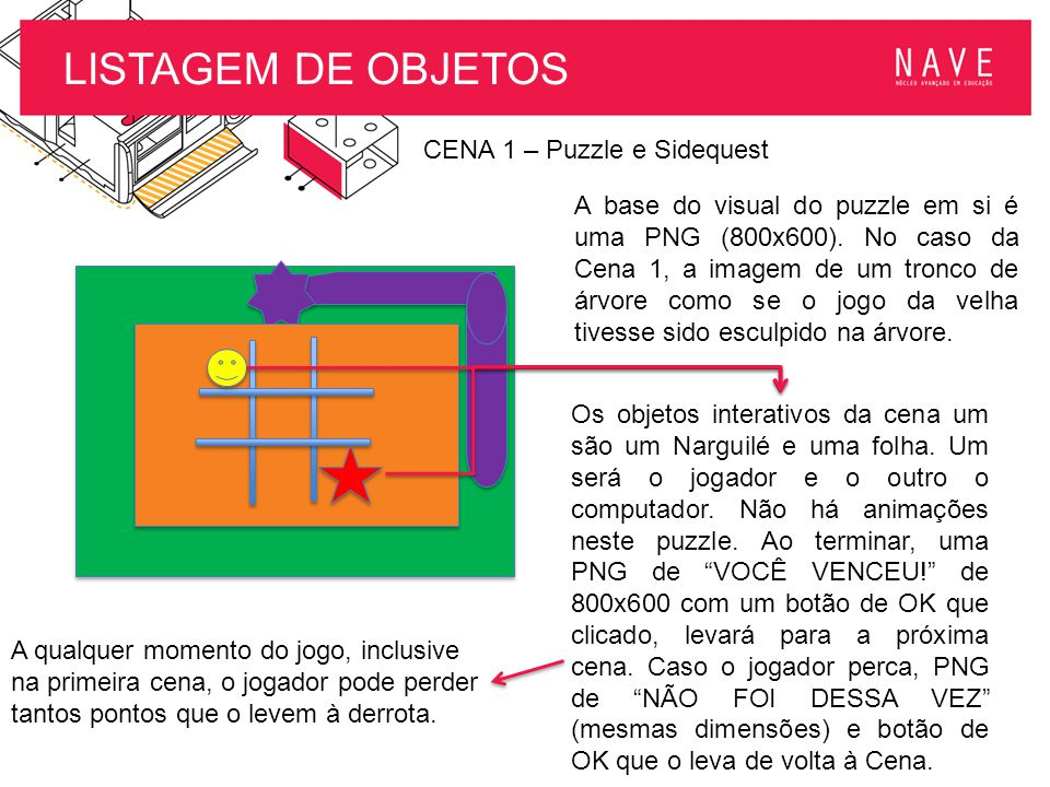 LISTAGEM DE OBJETOS CENA 1 – Puzzle e Sidequest