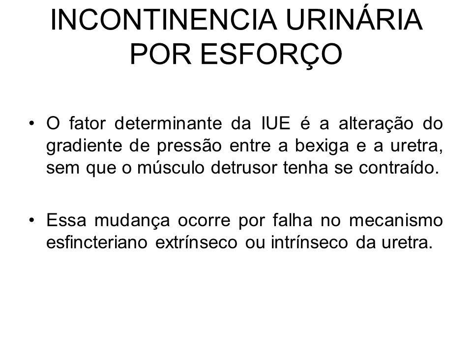 INCONTINENCIA URINÁRIA POR ESFORÇO