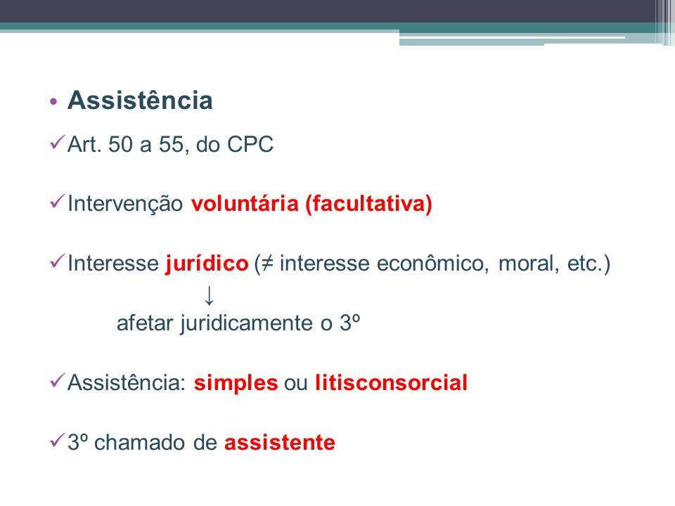 Assistência Art. 50 a 55, do CPC Intervenção voluntária (facultativa)