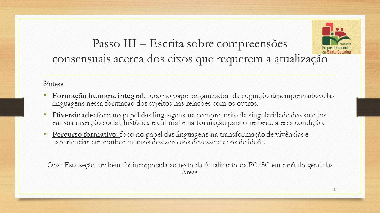 Passo III – Escrita sobre compreensões consensuais acerca dos eixos que requerem a atualização