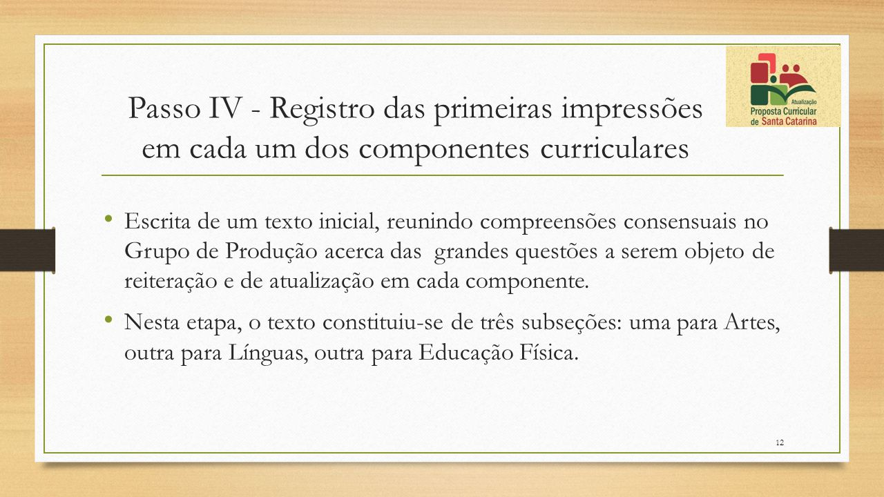 Passo IV - Registro das primeiras impressões em cada um dos componentes curriculares