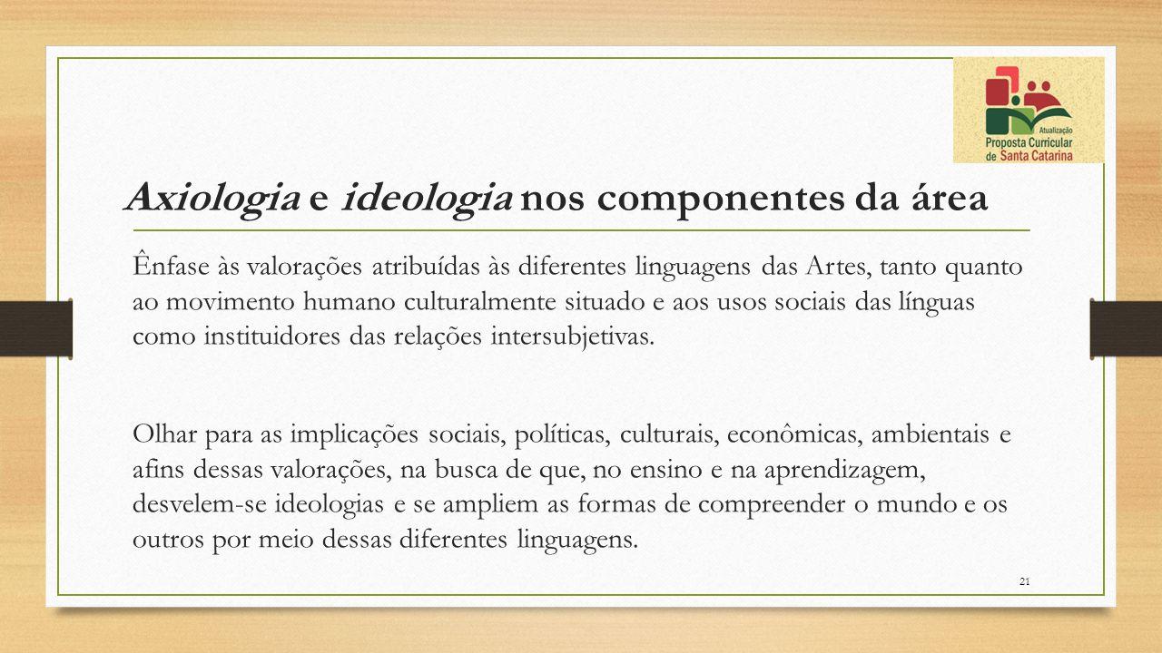 Axiologia e ideologia nos componentes da área