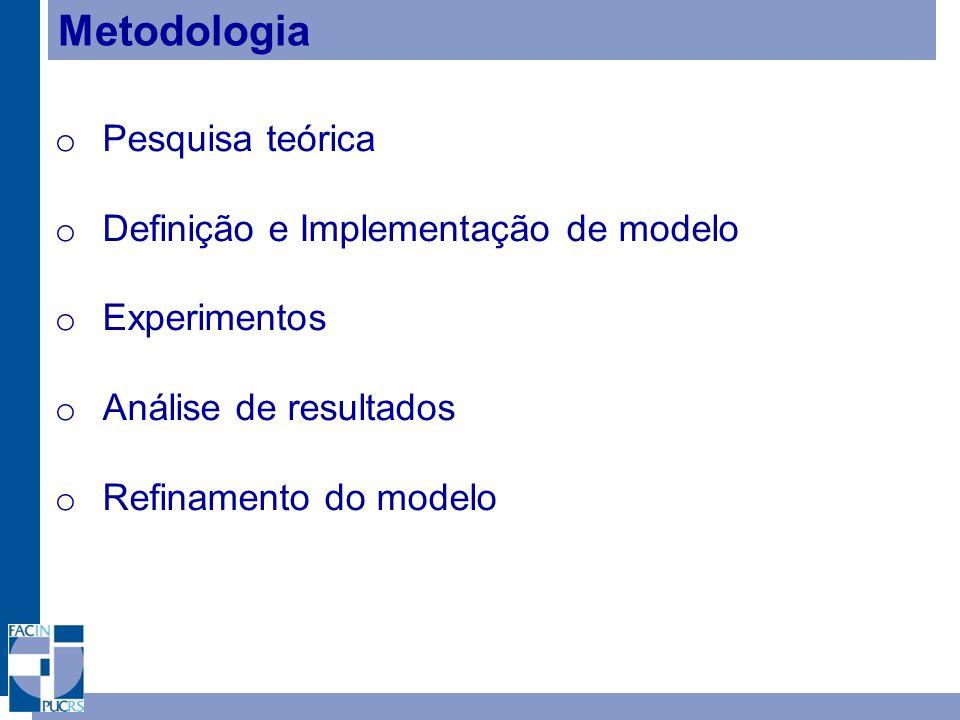Metodologia Pesquisa teórica Definição e Implementação de modelo