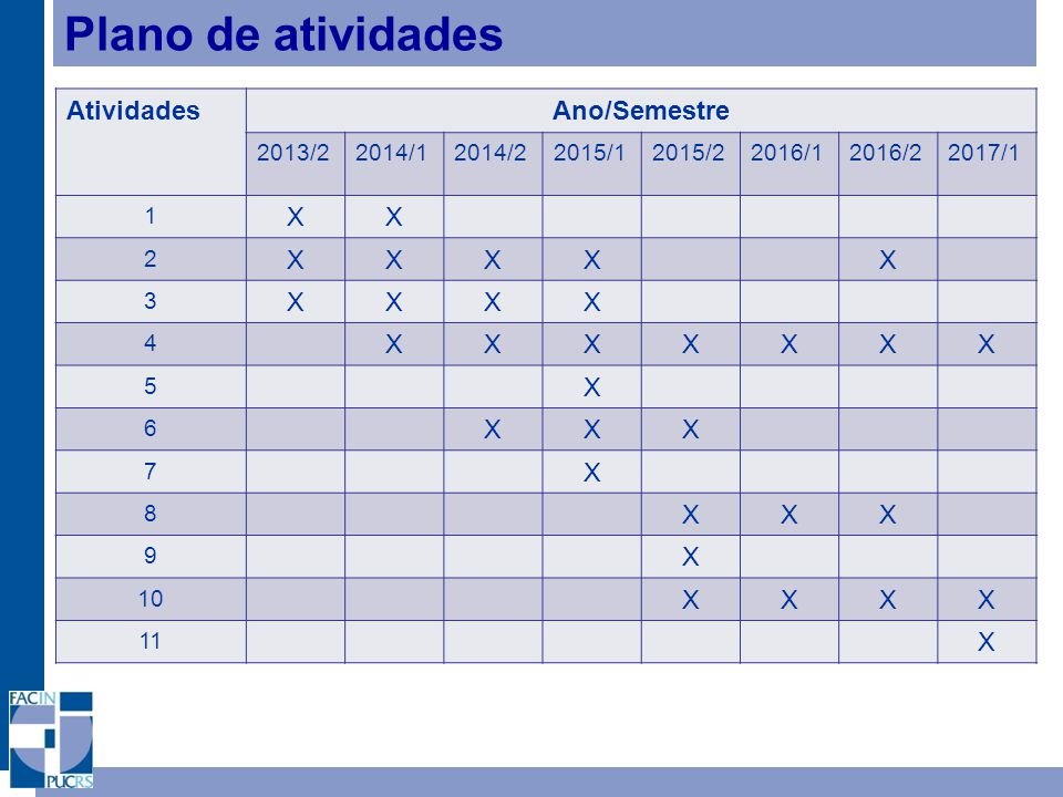 Plano de atividades Atividades Ano/Semestre X 2013/2 2014/1 2014/2