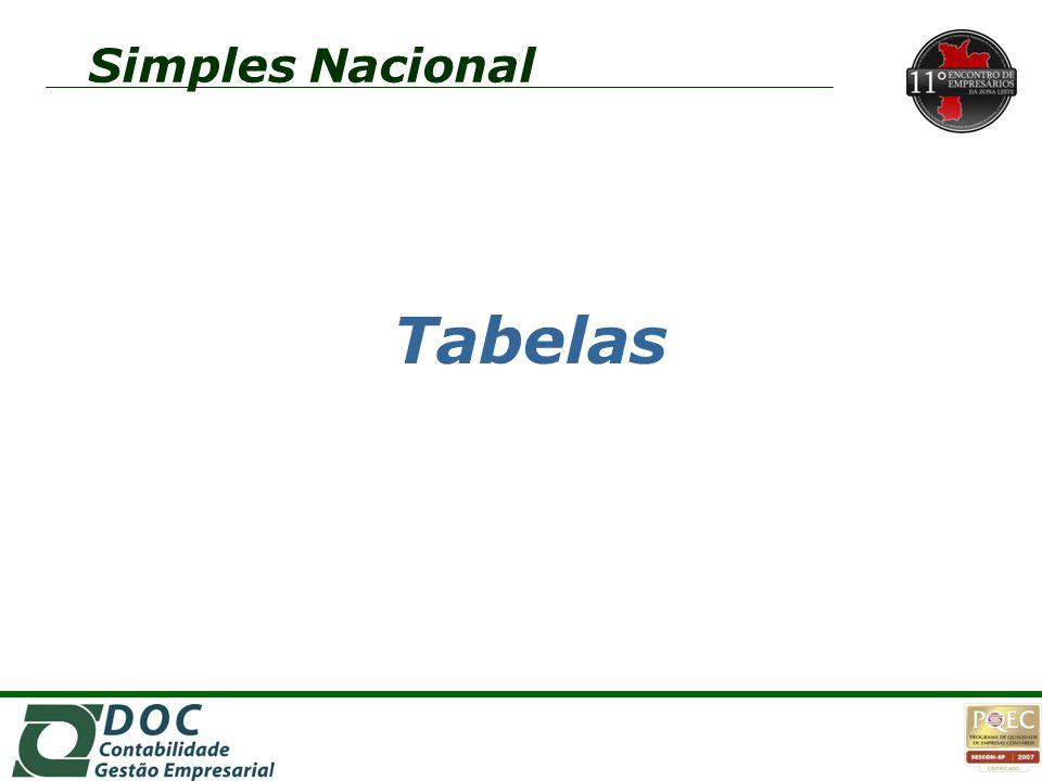 Simples Nacional Tabelas
