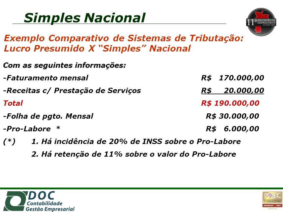 Simples Nacional 1o.
