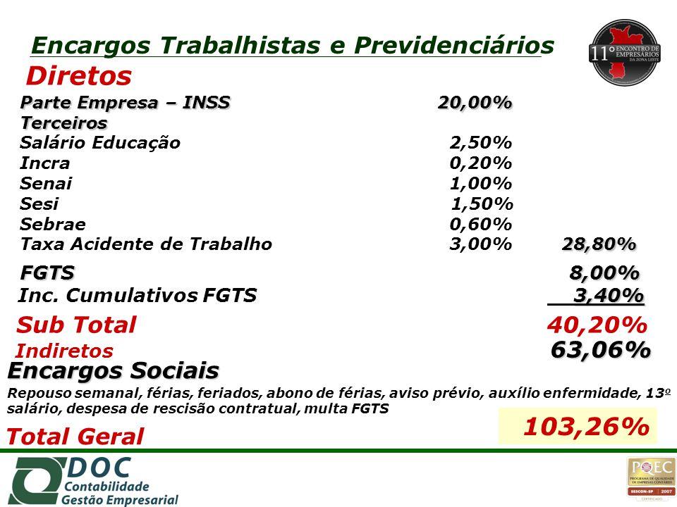 Diretos 103,26% Encargos Trabalhistas e Previdenciários 1o