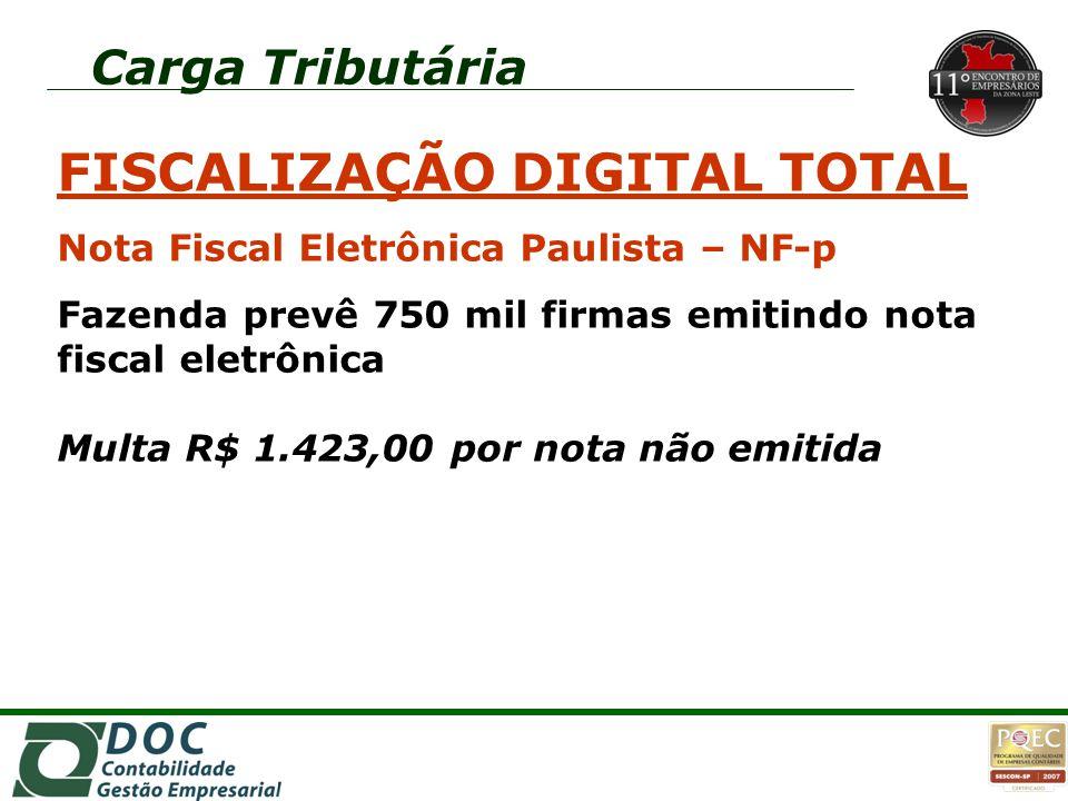 FISCALIZAÇÃO DIGITAL TOTAL