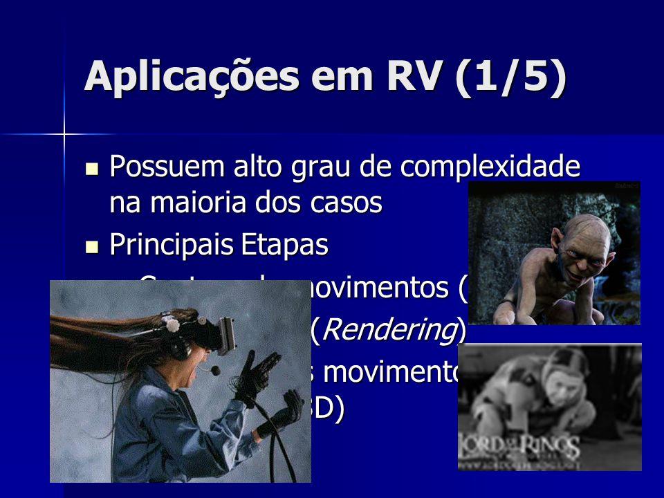 Aplicações em RV (1/5) Possuem alto grau de complexidade na maioria dos casos. Principais Etapas. Captura de movimentos (Tracking)