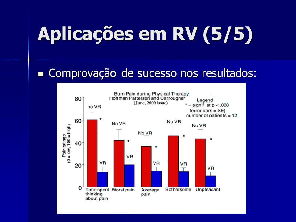 Aplicações em RV (5/5) Comprovação de sucesso nos resultados: