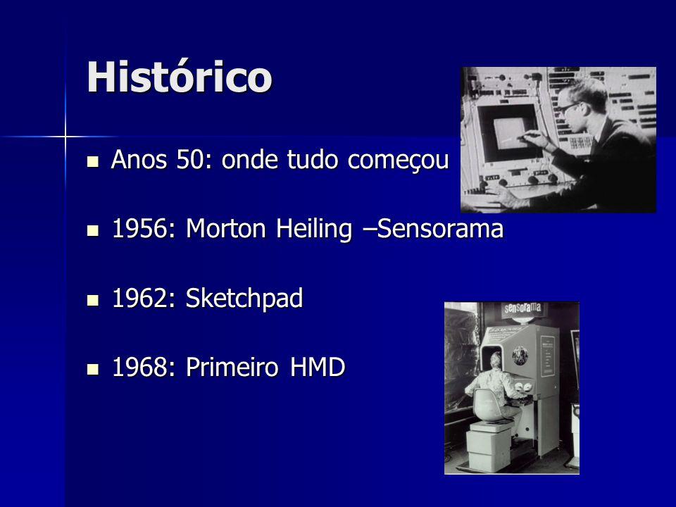 Histórico Anos 50: onde tudo começou 1956: Morton Heiling –Sensorama