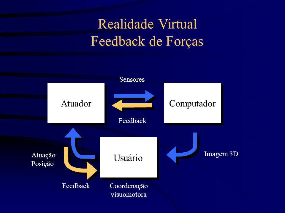 Realidade Virtual Feedback de Forças