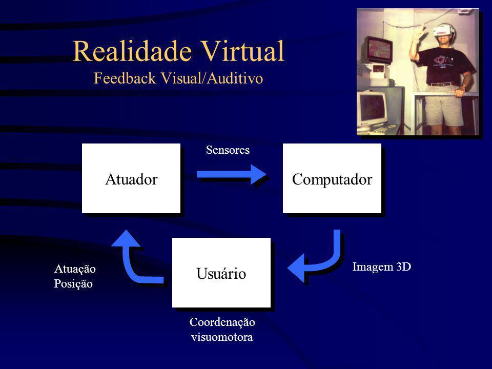 Realidade Virtual Feedback Visual/Auditivo