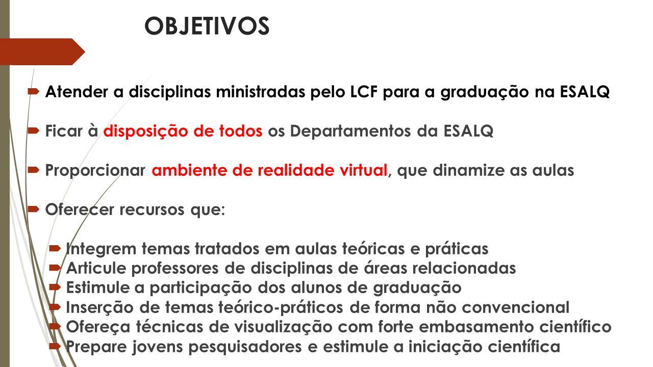 OBJETIVOS Atender a disciplinas ministradas pelo LCF para a graduação na ESALQ. Ficar à disposição de todos os Departamentos da ESALQ.