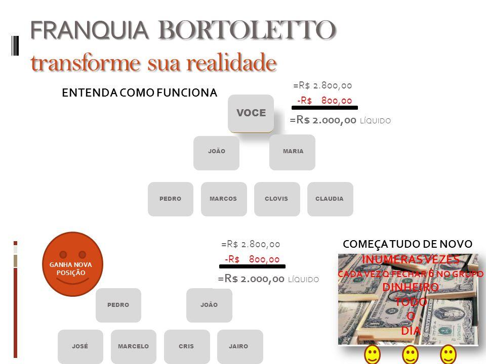 FRANQUIA BORTOLETTO transforme sua realidade