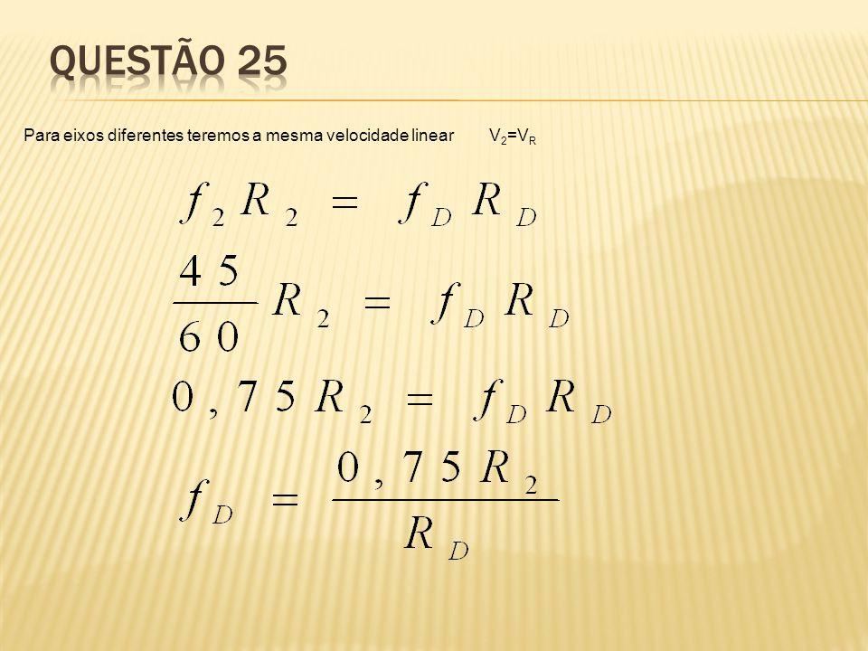 QUESTÃO 25 Para eixos diferentes teremos a mesma velocidade linear V2=VR