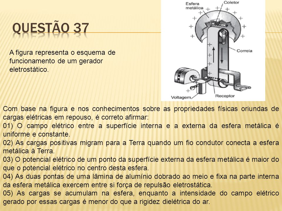 QUESTÃO 37 A figura representa o esquema de funcionamento de um gerador eletrostático.