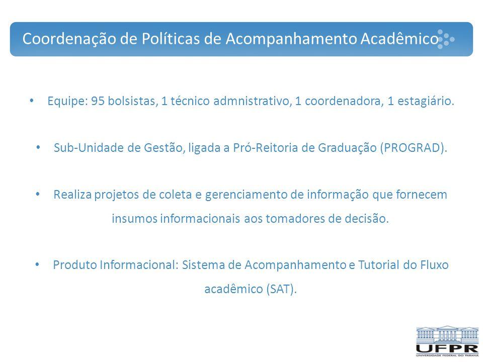 Coordenação de Políticas de Acompanhamento Acadêmico