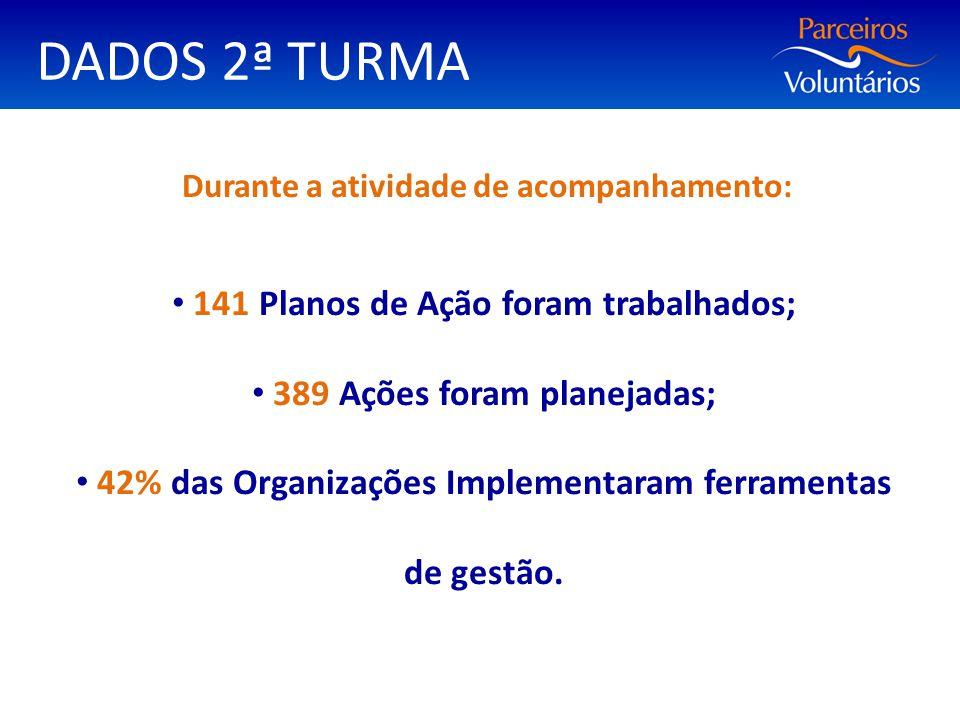 DADOS 2ª TURMA 141 Planos de Ação foram trabalhados;