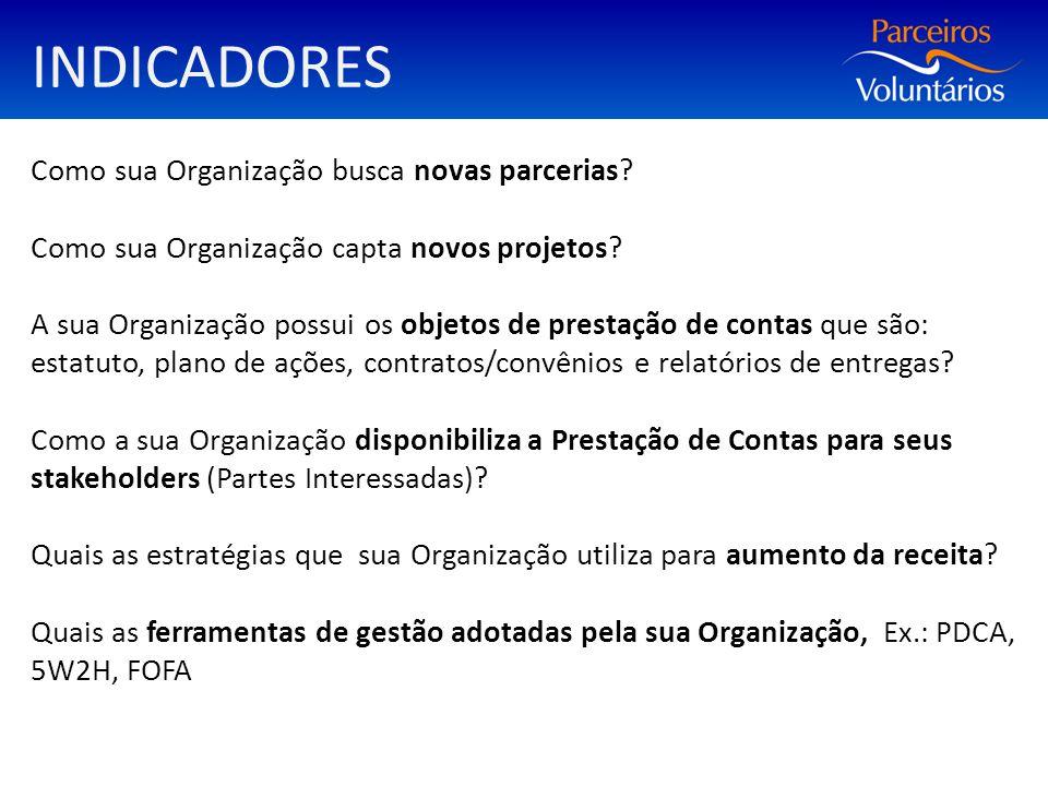 INDICADORES Como sua Organização busca novas parcerias