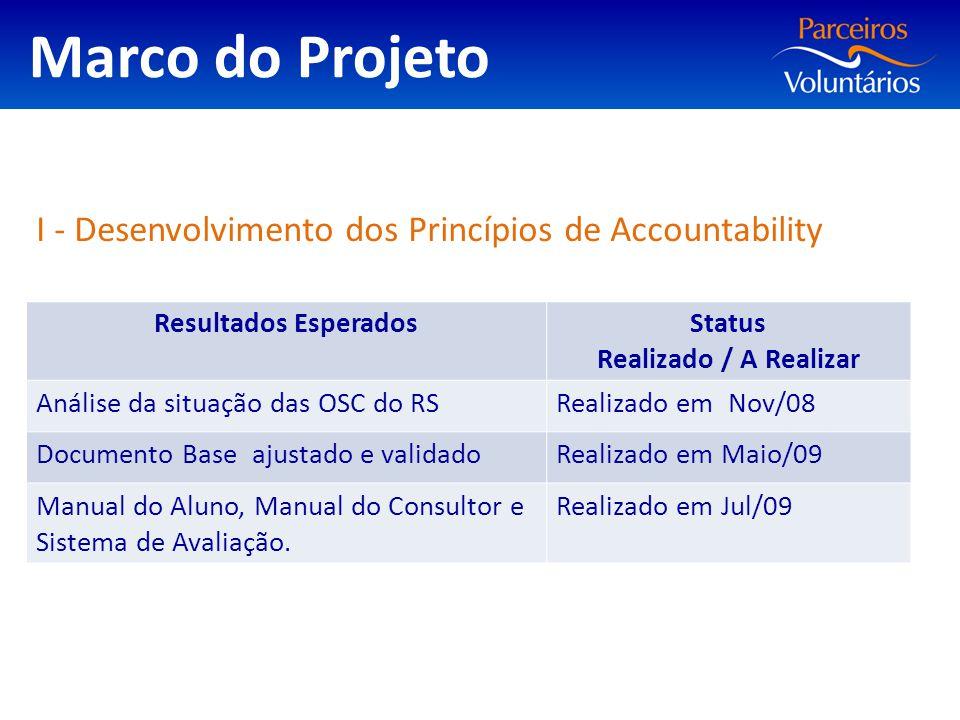Marco do Projeto I - Desenvolvimento dos Princípios de Accountability