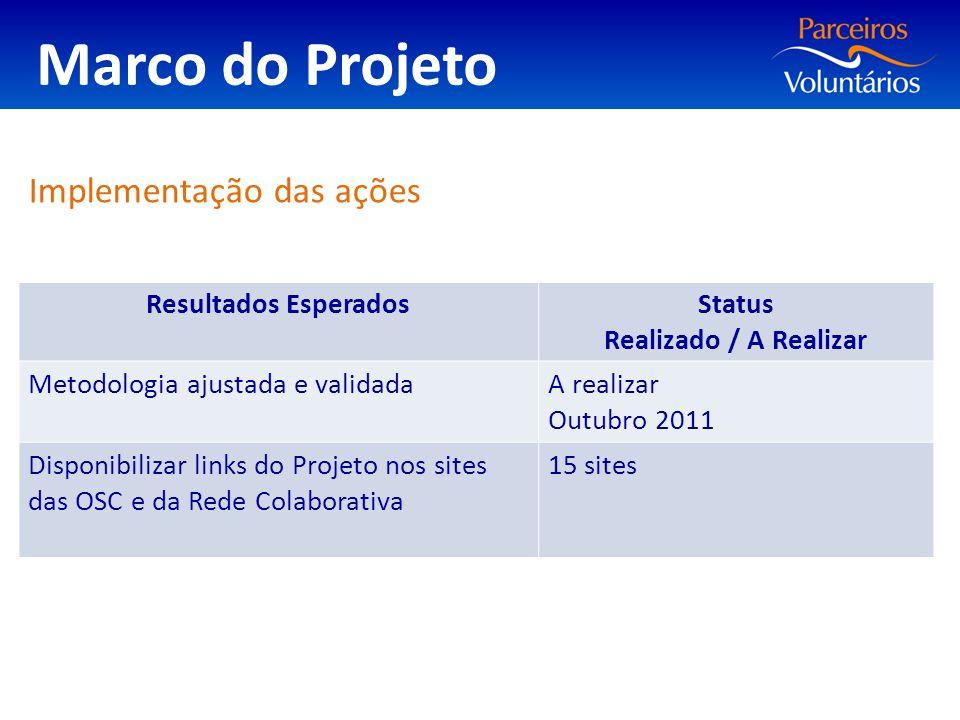 Marco do Projeto Implementação das ações Resultados Esperados Status