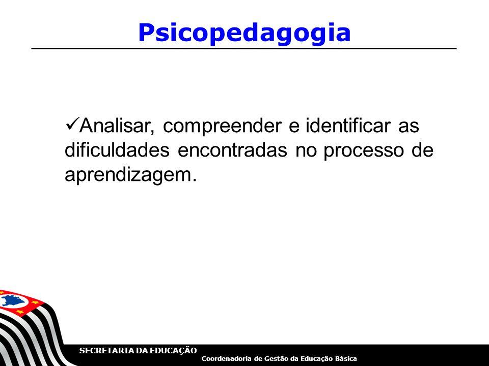 Psicopedagogia Analisar, compreender e identificar as dificuldades encontradas no processo de aprendizagem.