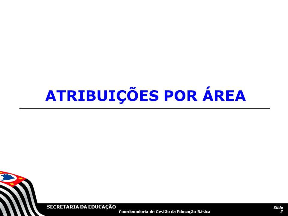 ATRIBUIÇÕES POR ÁREA Slide 7