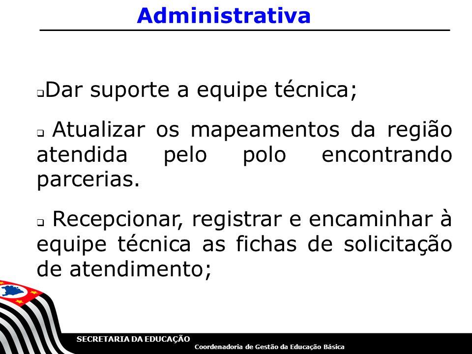 Administrativa Dar suporte a equipe técnica; Atualizar os mapeamentos da região atendida pelo polo encontrando parcerias.