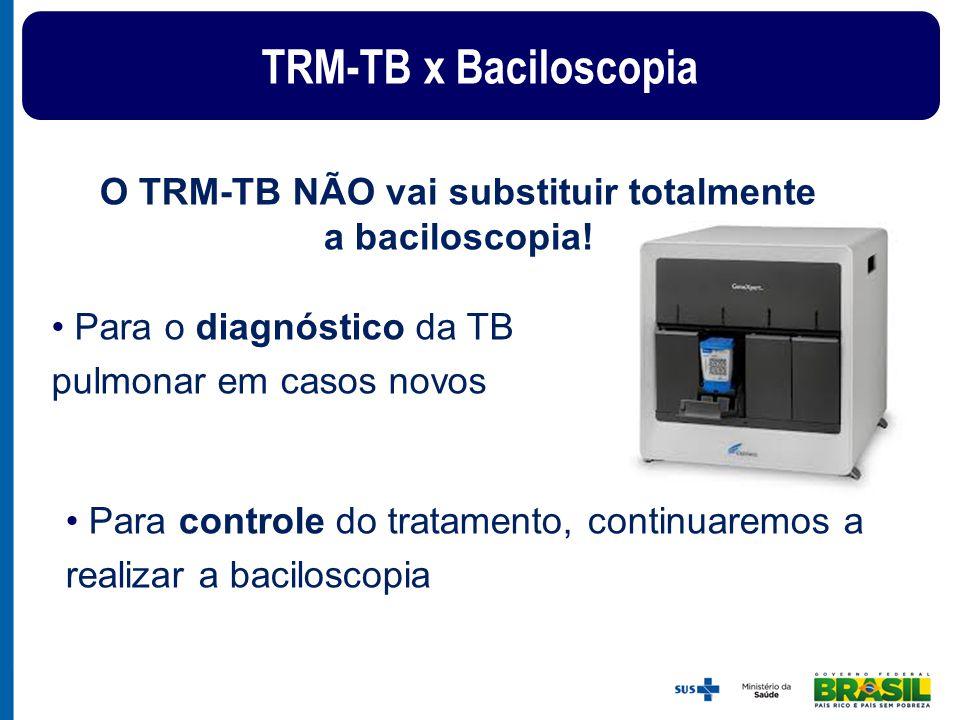 O TRM-TB NÃO vai substituir totalmente