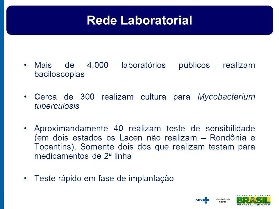 Rede Laboratorial Mais de 4.000 laboratórios públicos realizam baciloscopias. Cerca de 300 realizam cultura para Mycobacterium tuberculosis.