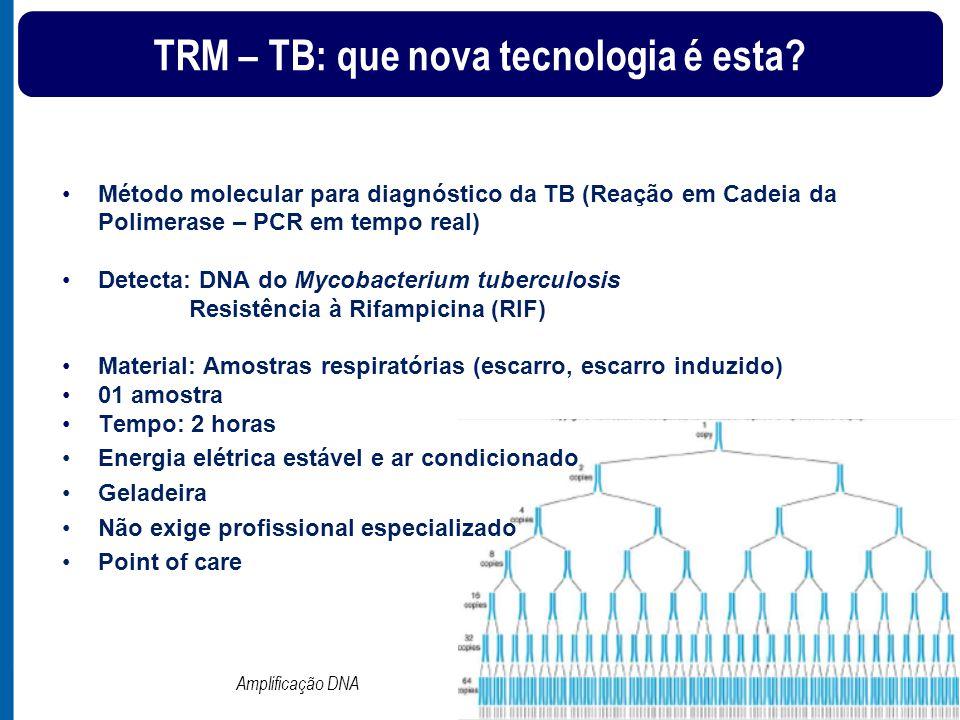 TRM – TB: que nova tecnologia é esta