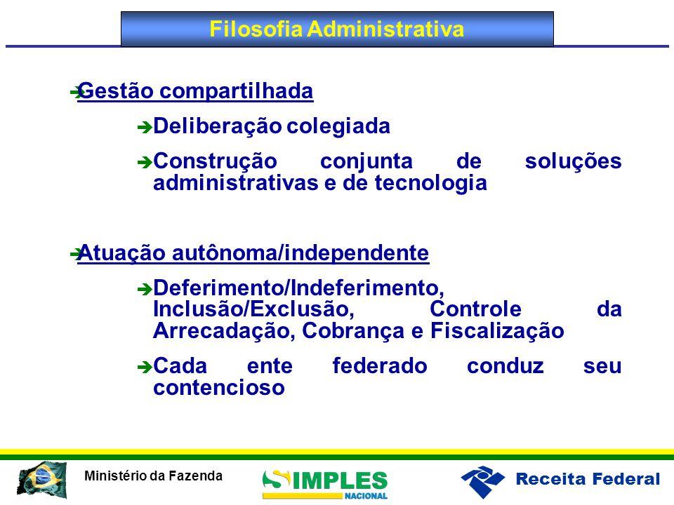 Filosofia Administrativa