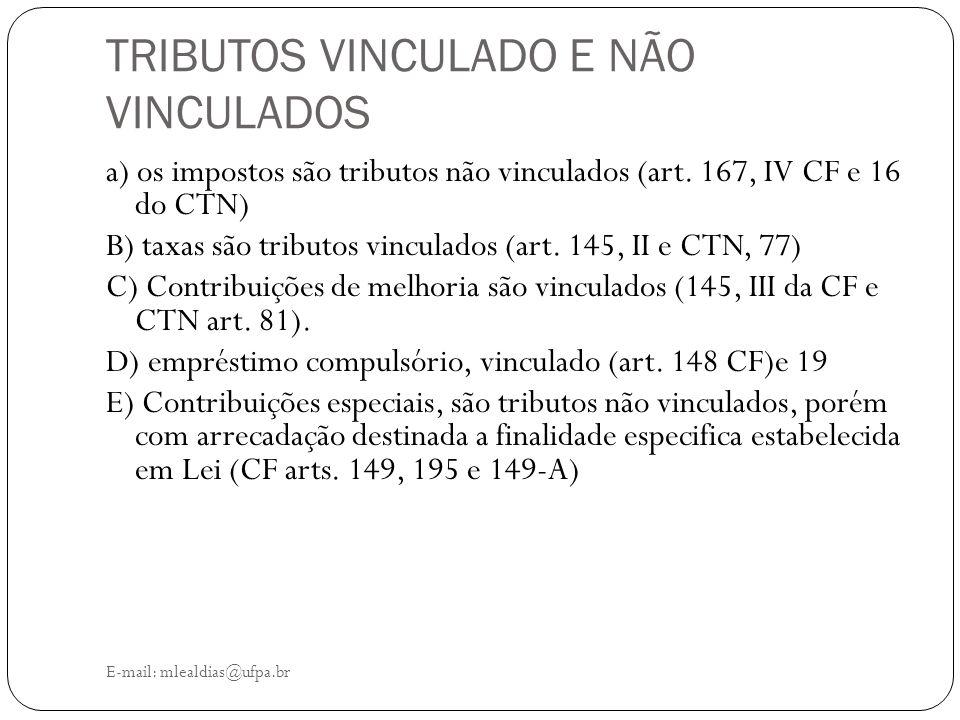 TRIBUTOS VINCULADO E NÃO VINCULADOS