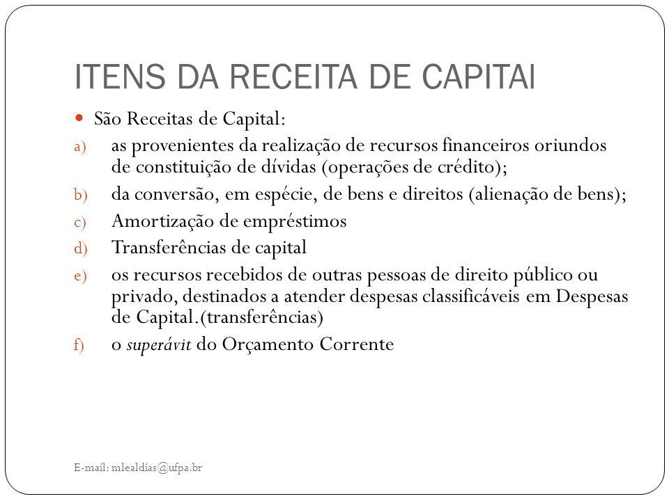 ITENS DA RECEITA DE CAPITAl