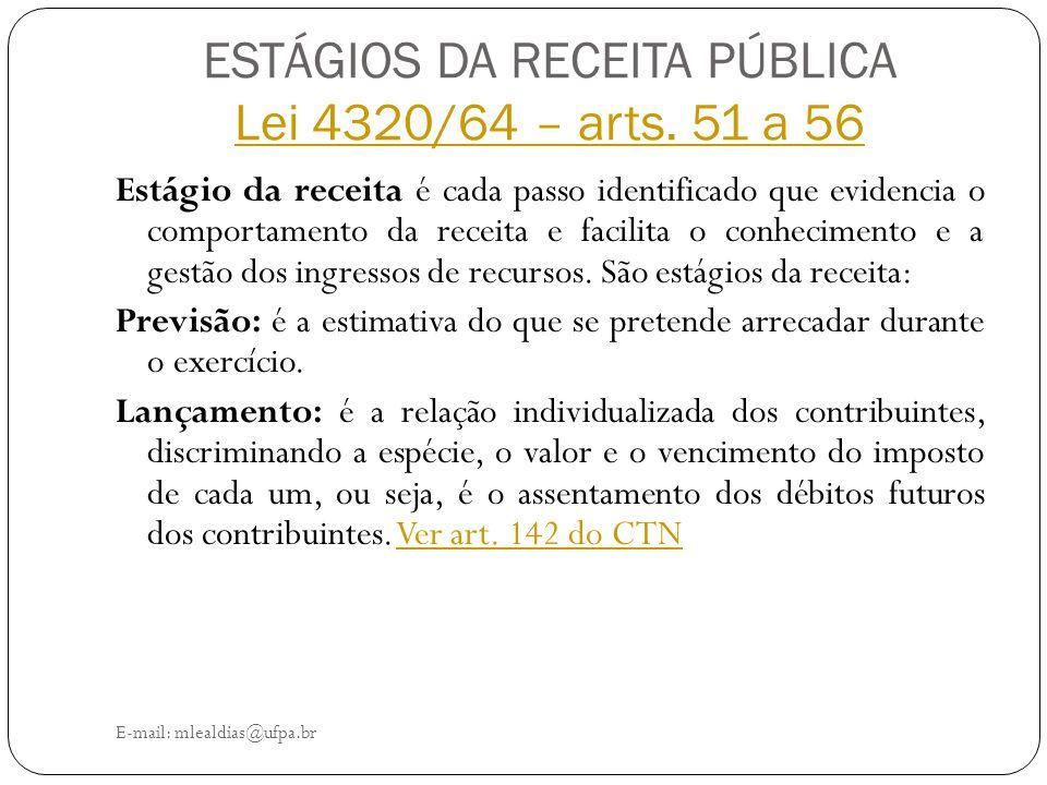 ESTÁGIOS DA RECEITA PÚBLICA Lei 4320/64 – arts. 51 a 56