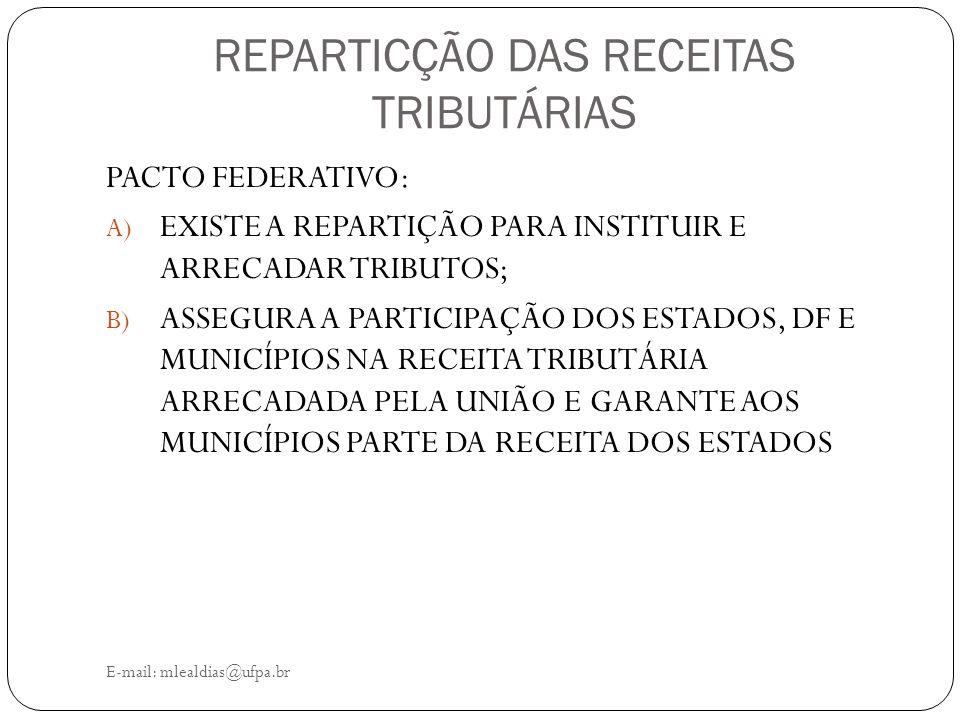 REPARTICÇÃO DAS RECEITAS TRIBUTÁRIAS