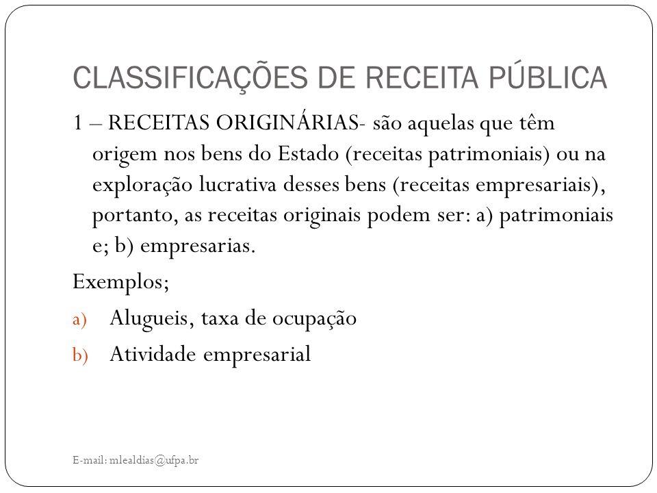 CLASSIFICAÇÕES DE RECEITA PÚBLICA
