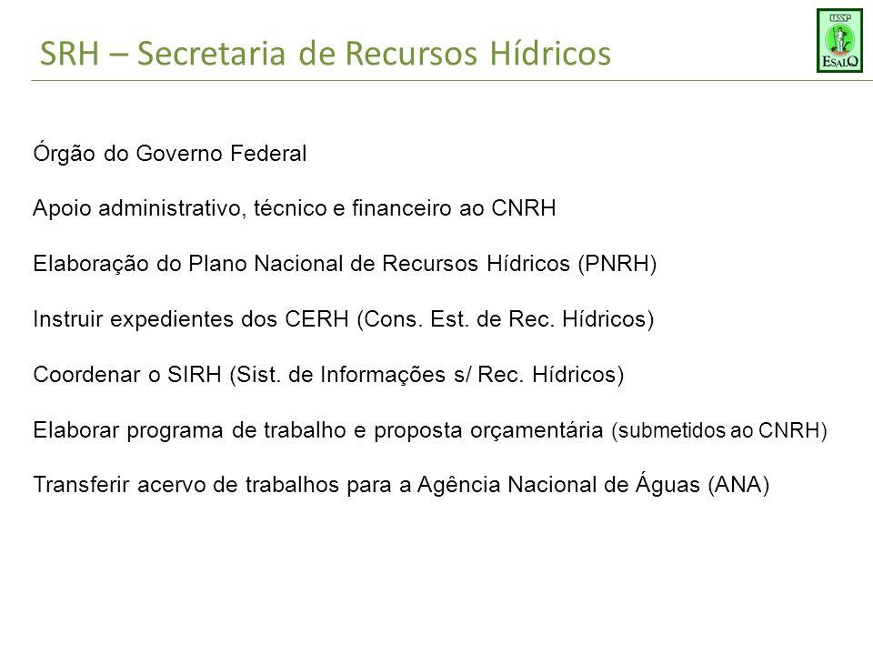 SRH – Secretaria de Recursos Hídricos