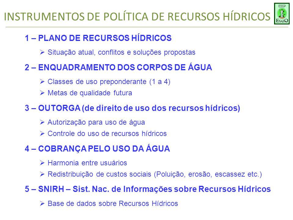 INSTRUMENTOS DE POLÍTICA DE RECURSOS HÍDRICOS