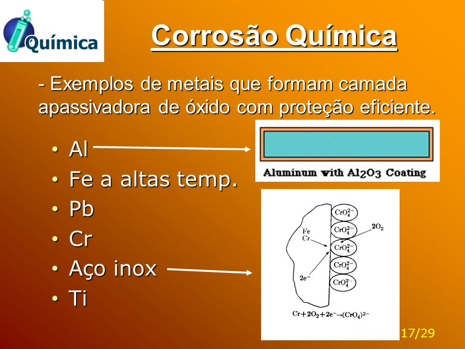 Corrosão Química Al Fe a altas temp. Pb Cr Aço inox Ti