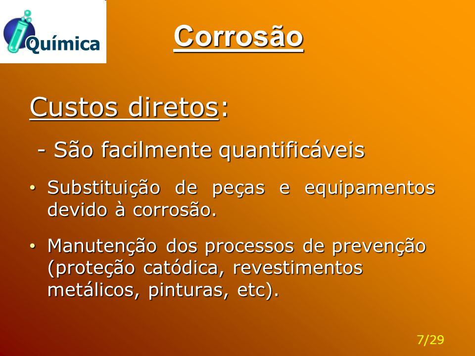 Corrosão Custos diretos: - São facilmente quantificáveis