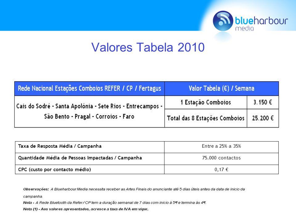 Calendário 2010 Proximity Marketing Solutions