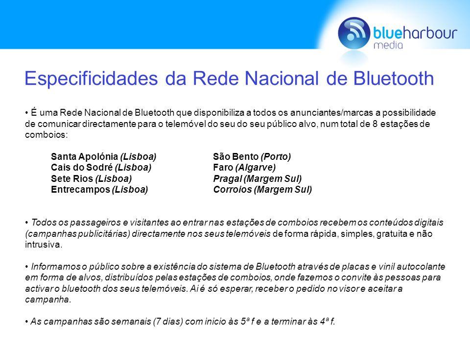 Vantagens do Meio Publicitário - Bluetooth